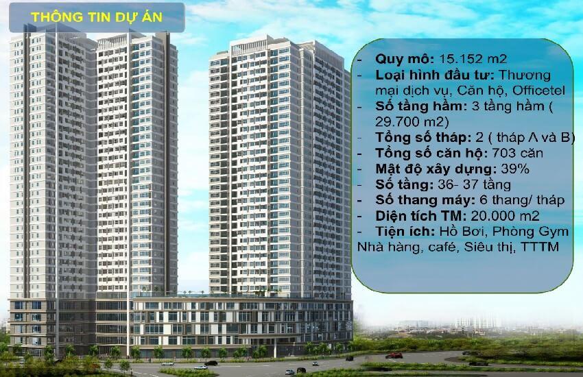 tổng quan căn hộ Surise city view