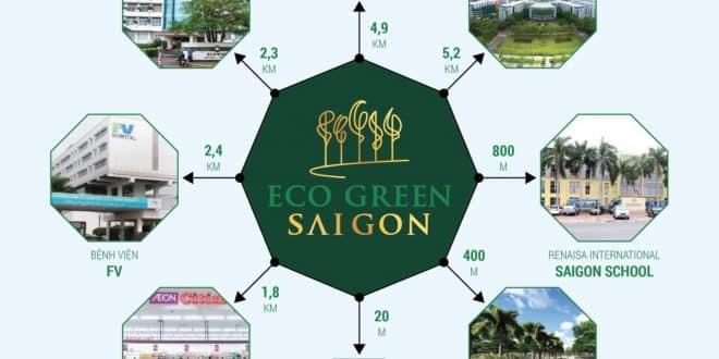 Dự-án-Eco-Green-Saigon2