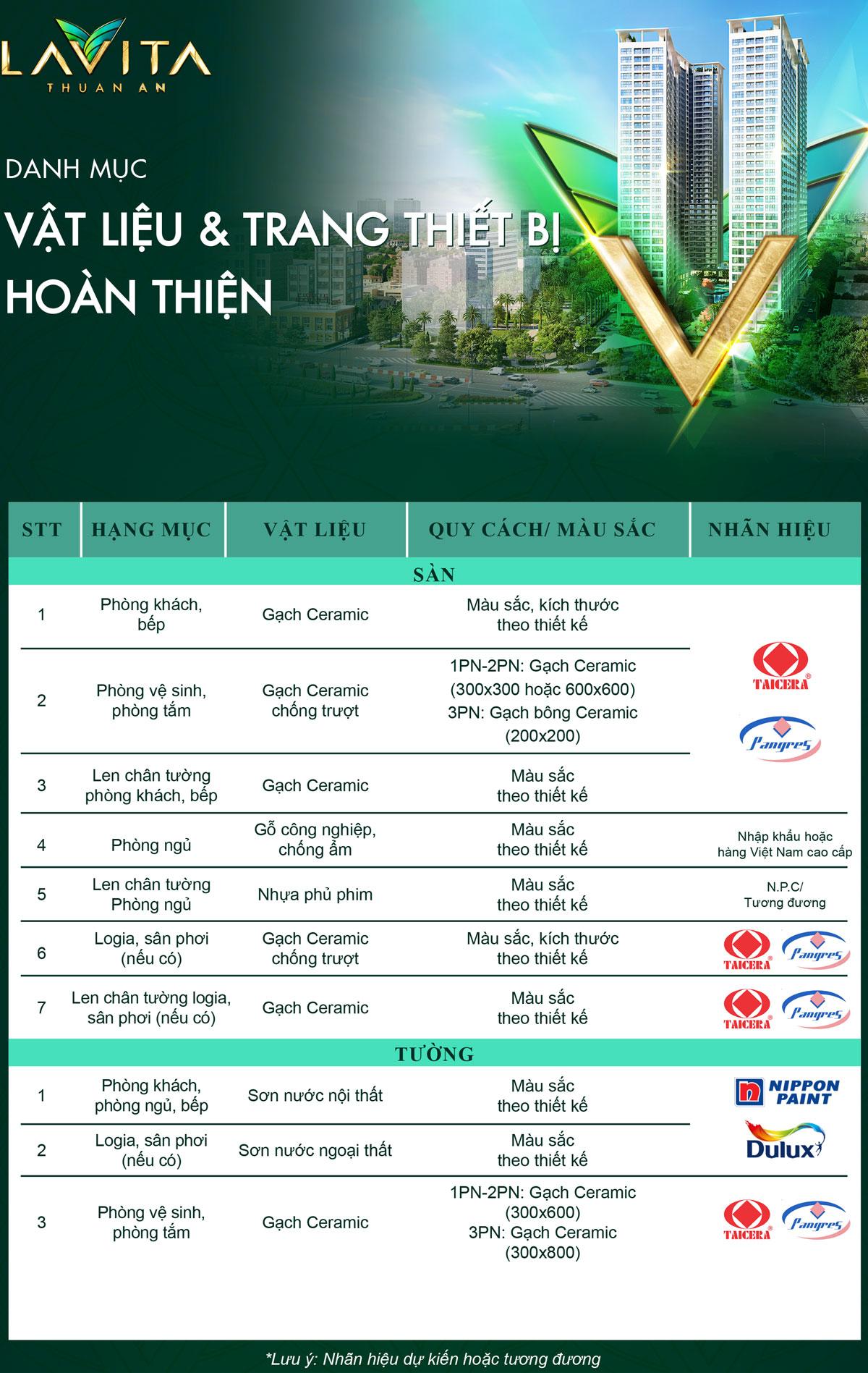 Vật liệu bàn giao căn hộ Lavita Thuận An